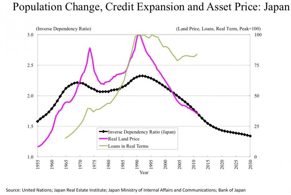 japanese asset price bubble The flood of yuan has fueled unstable spikes in asset prices, as it did in japan   if anything, japan is proof that a bubble-prone, debt-obsessed.